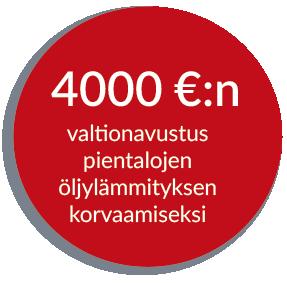 4000 €:n valtionavustus pientalojen öljylämmityksen korvaamiseksi